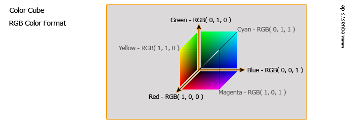 Color Cube RGB Color Format